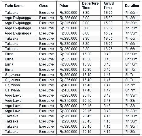 Jadwal keberangkatan - Harga Tiket Kereta Api Jakarta Yogyakarta
